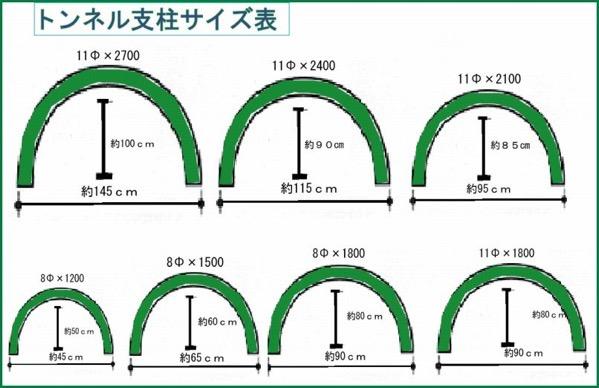 トンネル支柱サイズ表